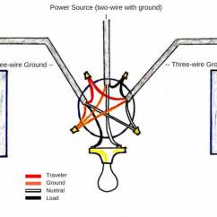 Wiring Three Way Switch Diagram 3 Urinary System And Functions How To Wire A Z Wave Diy Guide