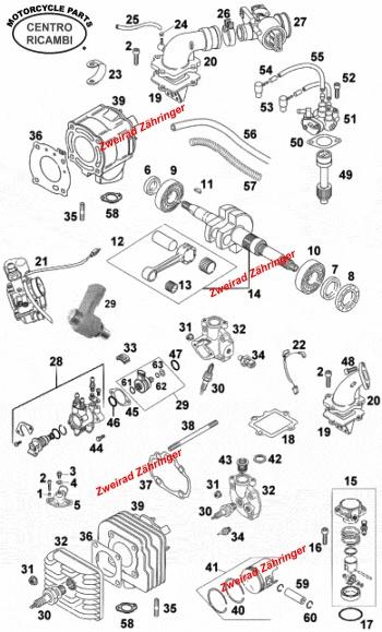 Motor Morini Scooter 50