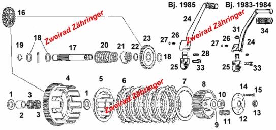 Motor 125-250