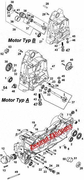 Motor 125-150