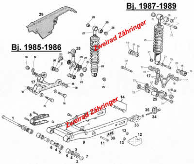 Rahmen-Räder-Lenker