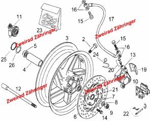 Lenker-Räder-Verkleidung