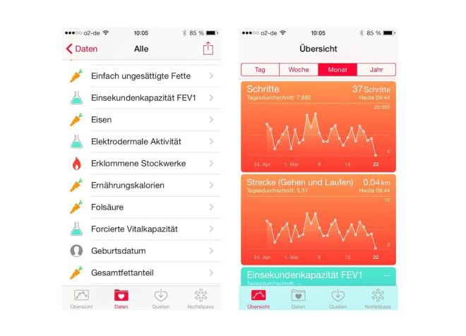 Apple Health App, Internet of Things