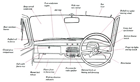 Wie verkauft man einen Austin A40? (Oldtimer-Blogartikel