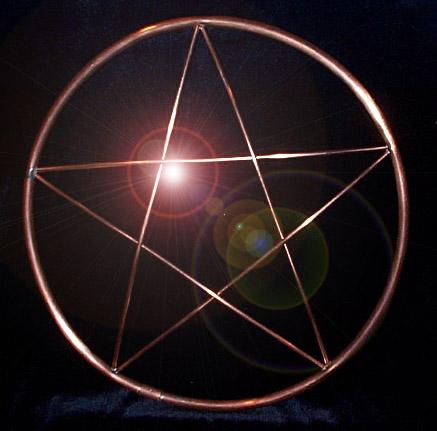 pentagrammitreflektion
