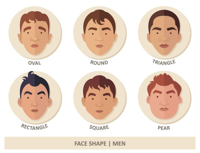 the nine most common face shapes for men - zwivel