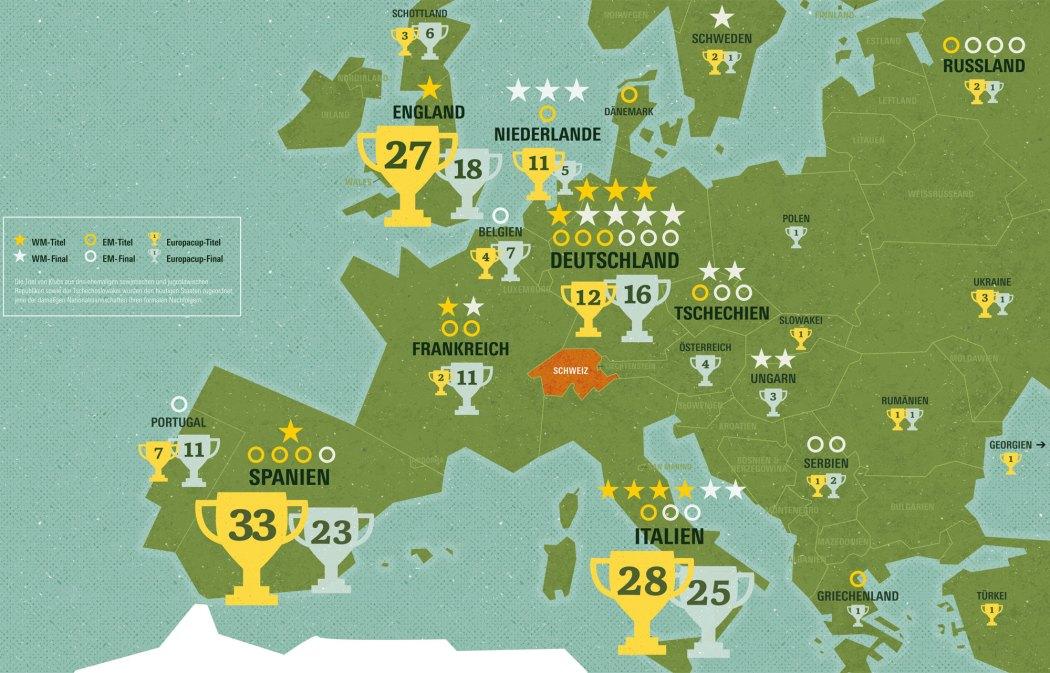 Europas_Pokale_Web
