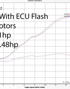 Click image for larger version name flashedg views size also zx  flashed ecu dyno zx  forum rh
