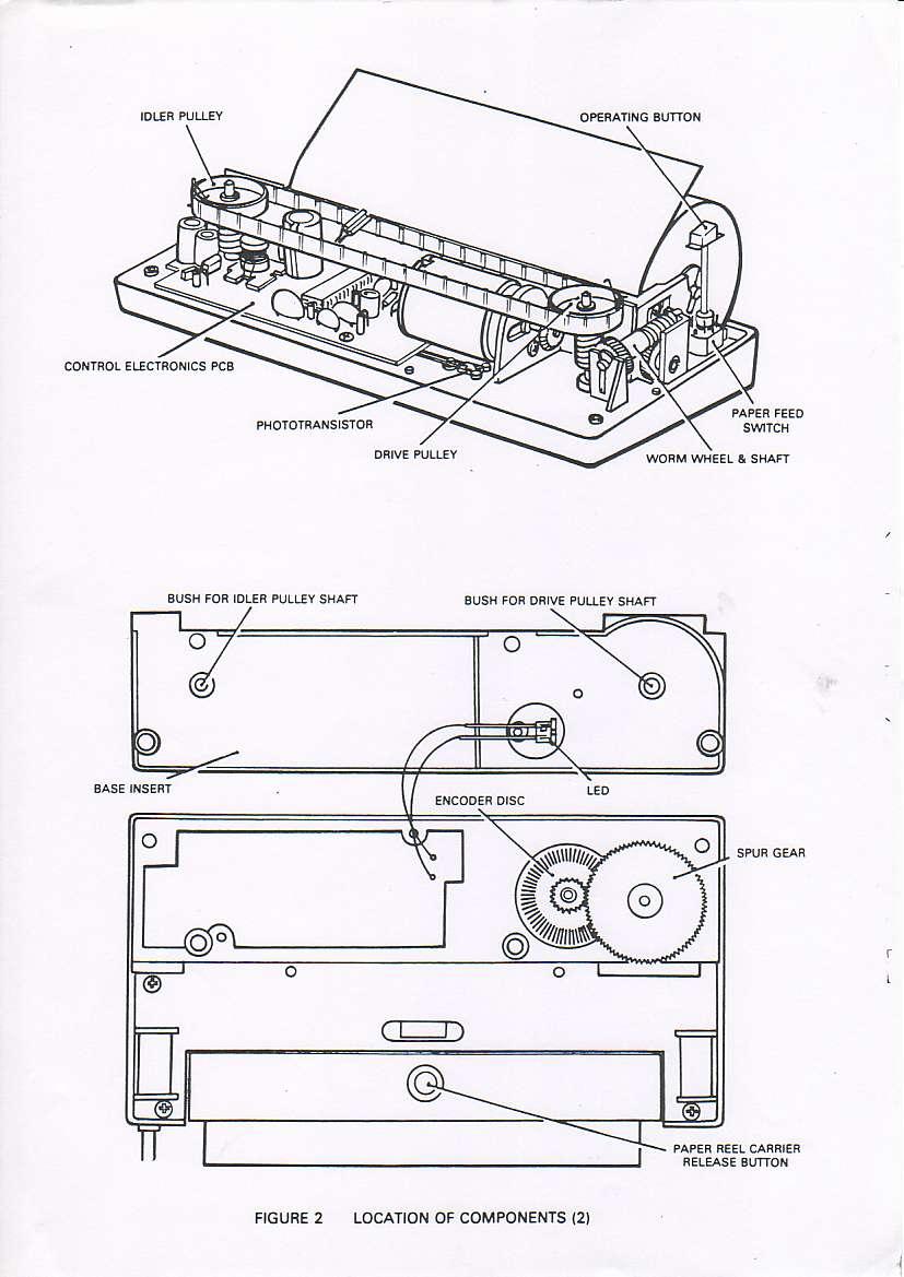 ZX-Printer Service Manual