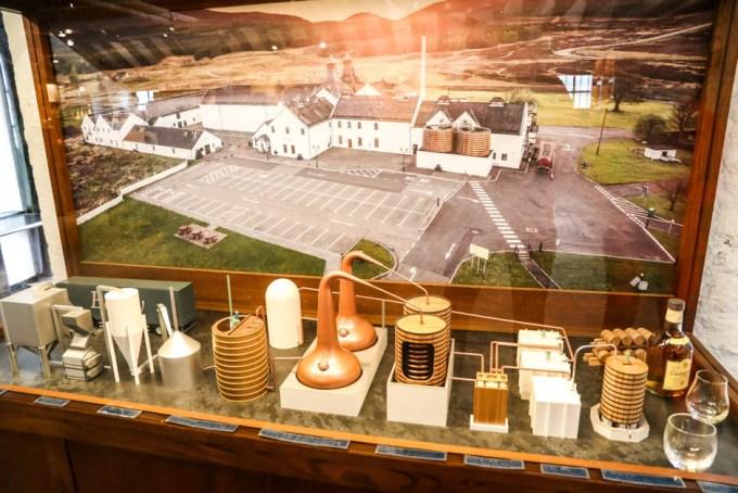 Proces wytwarzania whisky model