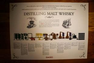 Proces wytwarzania whisky
