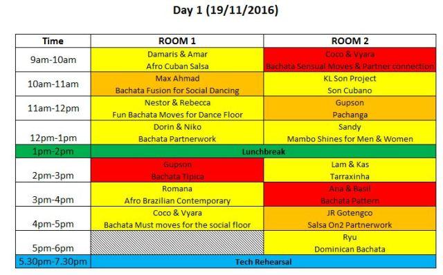 Day 1 Workshops