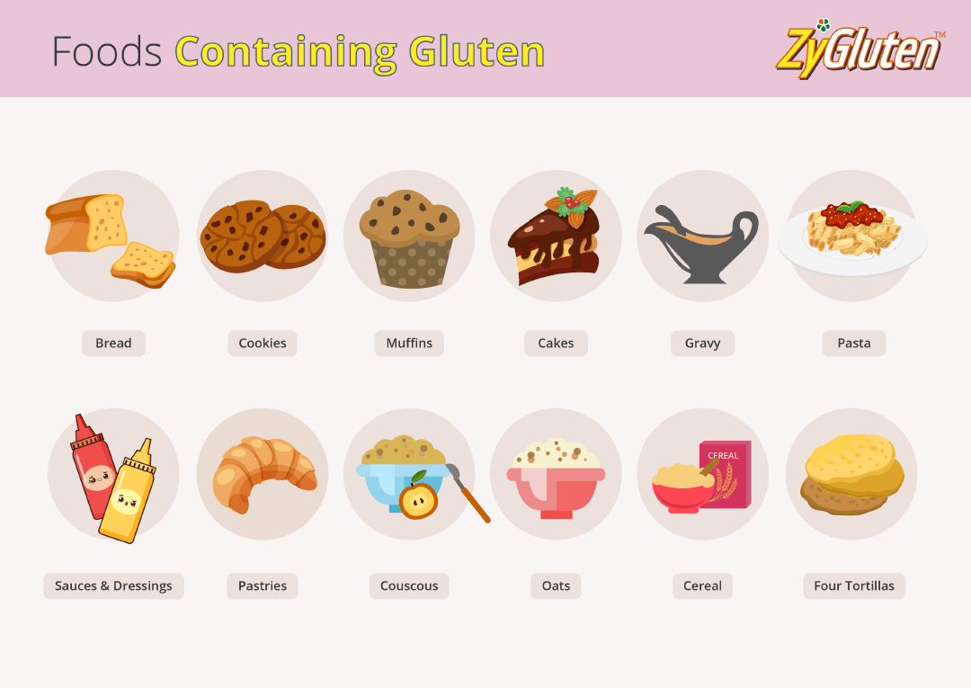 foods containing gluten