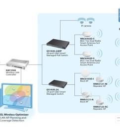 basic lan diagram for wireless work [ 1000 x 796 Pixel ]