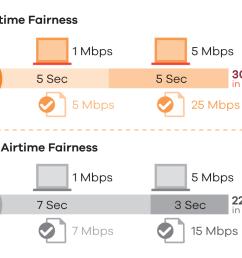 vmg8823 b series dual band wireless ac n vdsl2 voip combo wan [ 1100 x 800 Pixel ]