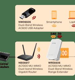 wre6606 ac1300 mu mimo dual band wireless range extender [ 2126 x 1181 Pixel ]