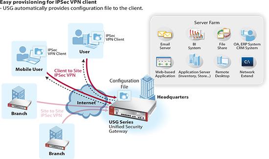 Zyxel USG 100 Unified Security Gateway  ZyxelGuardcom