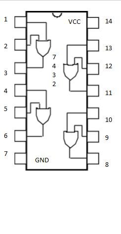 Logic Gates OR Gate pin diagram