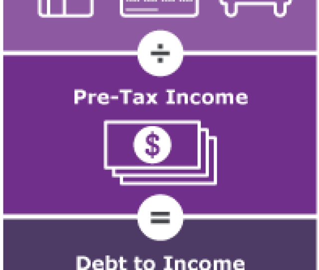Step 1 Your Debt To Income Ratio Is Calculated By Adding Up All Your Monthly Debt