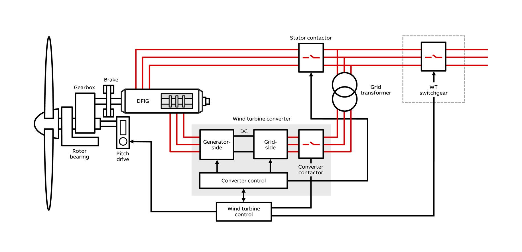 Induction Generator Diagram