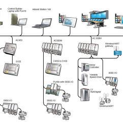 Grundfos Booster Pump Wiring Diagram Traxxas Ez Start Free Engine Image