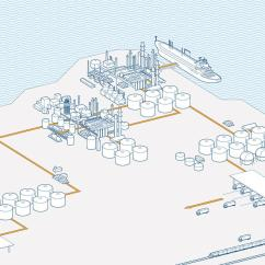 Oil Refinery Layout Diagram How To Wire A House For Electricity Abb Software And Gas Operations Industry