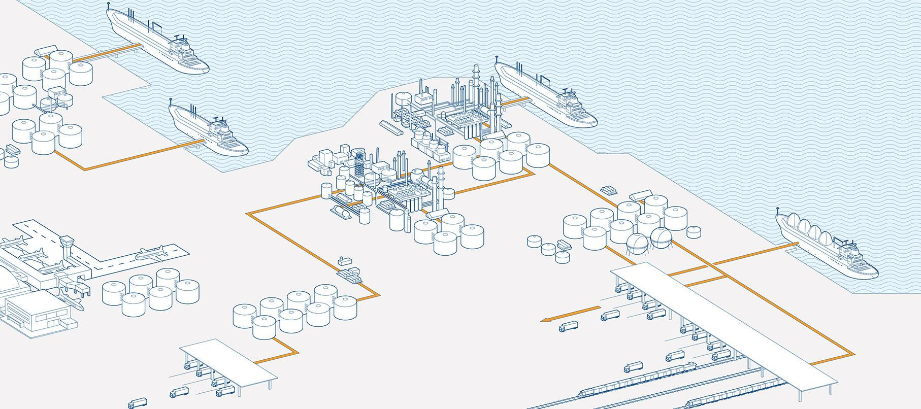 abb provides solutions for the whole hydrocarbon supply chain including production processing transportation storage and distribution  [ 1814 x 806 Pixel ]