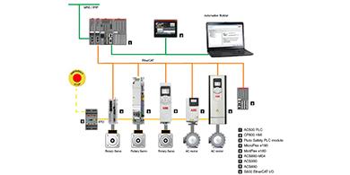 allen bradley plc wiring diagrams rotork diagram iq3 trainer great installation of training abb rh new com ladder input