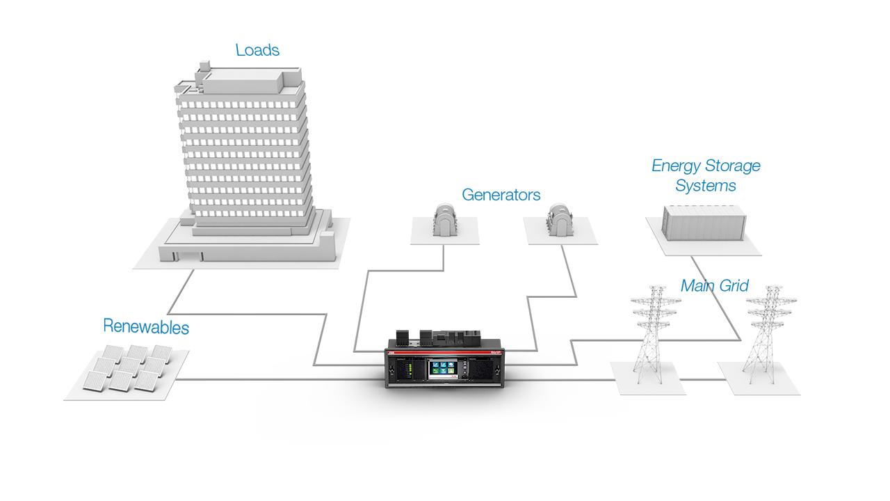 medium resolution of control ekip up circuit breakers low voltage abb civil liberty diagram abb logic diagram