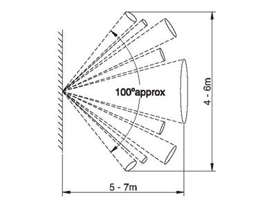 pir sensor plan view diagram?resize\=396%2C294 elkay ezfs8 1b wiring diagram wiring diagrams  at n-0.co