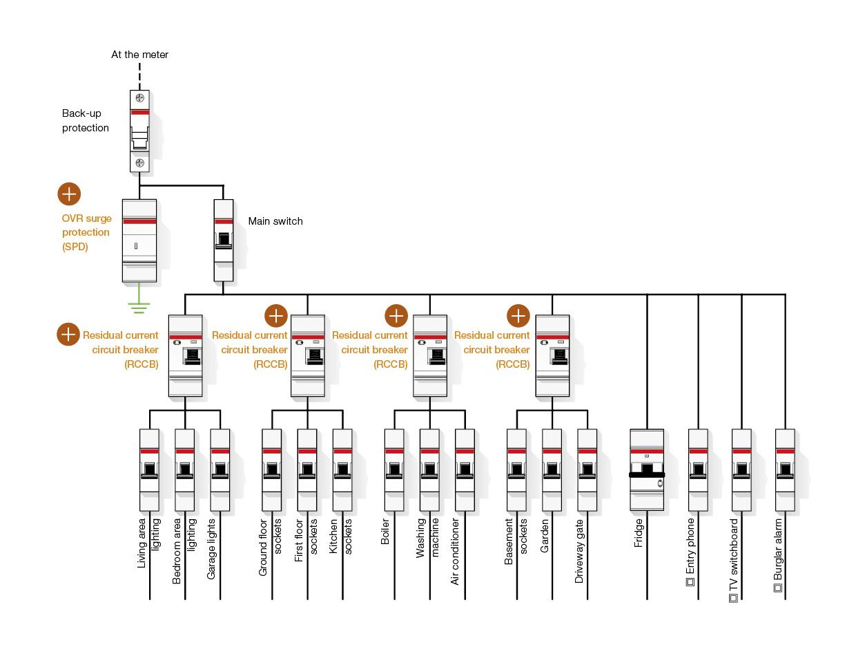 panasonic car audio wiring diagram blank earth s interior sony stereo color codes imageresizertool com