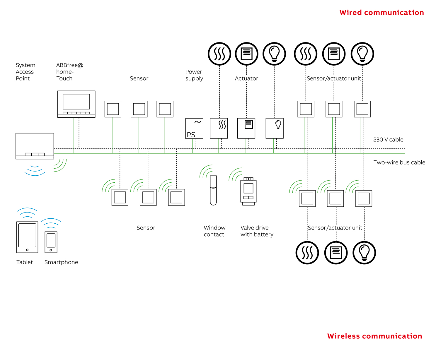 hight resolution of abb switch wiring diagram wiring diagram data schema abb switch wiring diagram