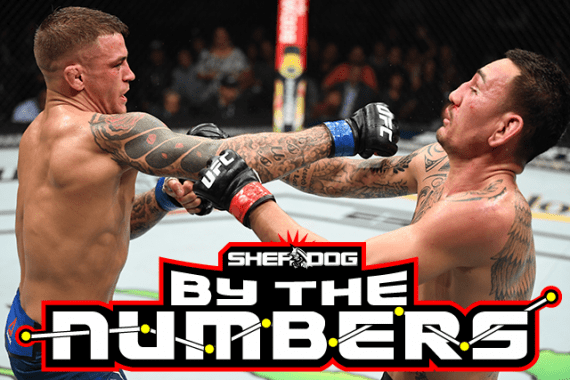 By the Numbers: UFC 236