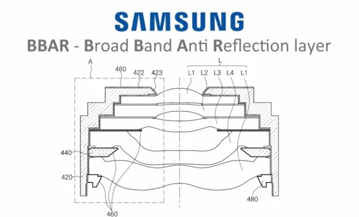 samsung lens flare patent