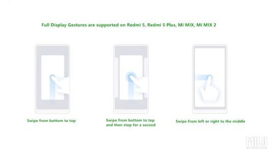 Xiaomi gestures