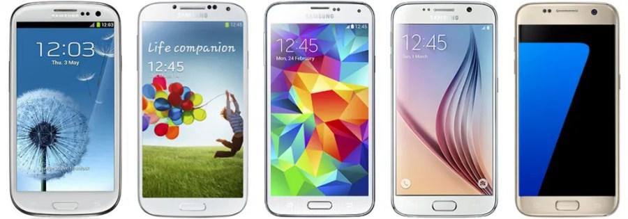 Samsung Galaxy SIII Samsung Galaxy Note II HTC HD2