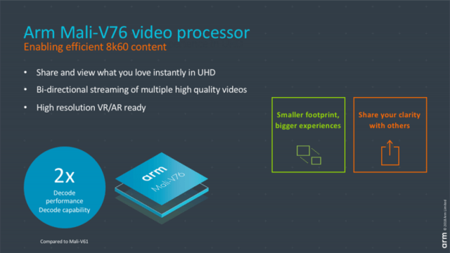 ARM Mali-V76