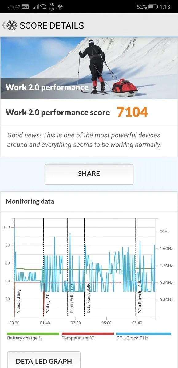 Huawei P20 Pro PCMark Benchmark