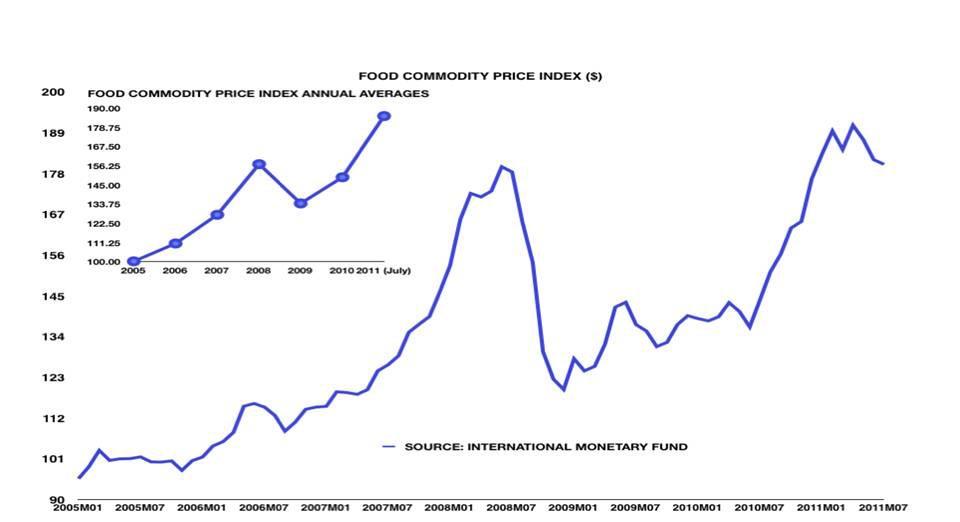 Consumer Corner: Local Impact of a Global Crisis