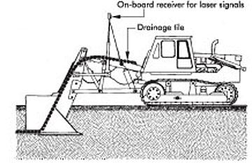 Structural Controls for Dryland Saline Seeps