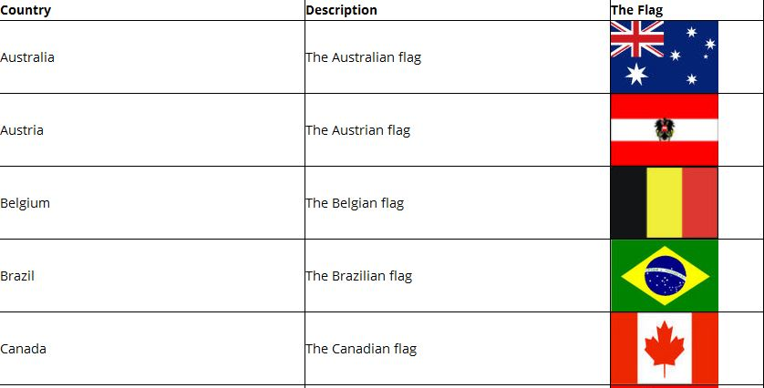 Countries Nationalities Languages and Flags  English