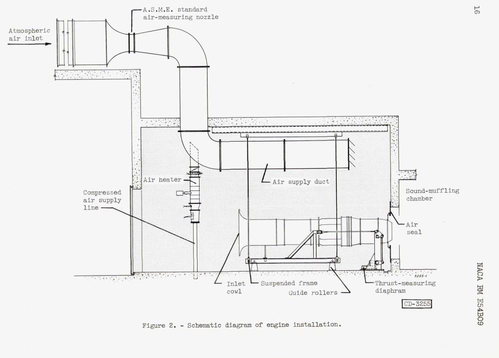 medium resolution of  ge turbojet enhancements nasa glenn research center on ge stove electric range wiring diagram