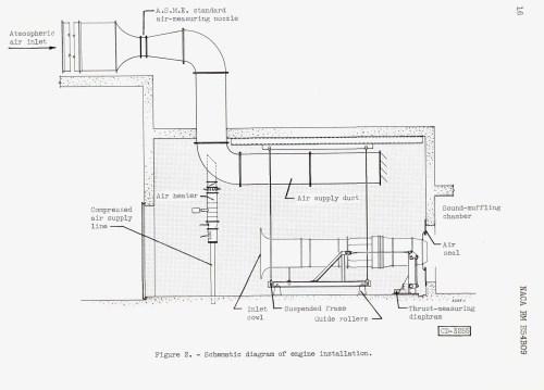 small resolution of  ge turbojet enhancements nasa glenn research center on ge stove electric range wiring diagram