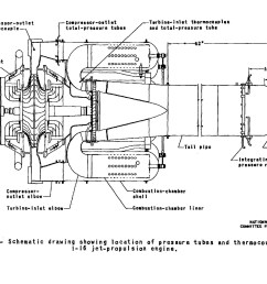naca diagram of the general electric i 16 j 31 engine  [ 2190 x 1626 Pixel ]