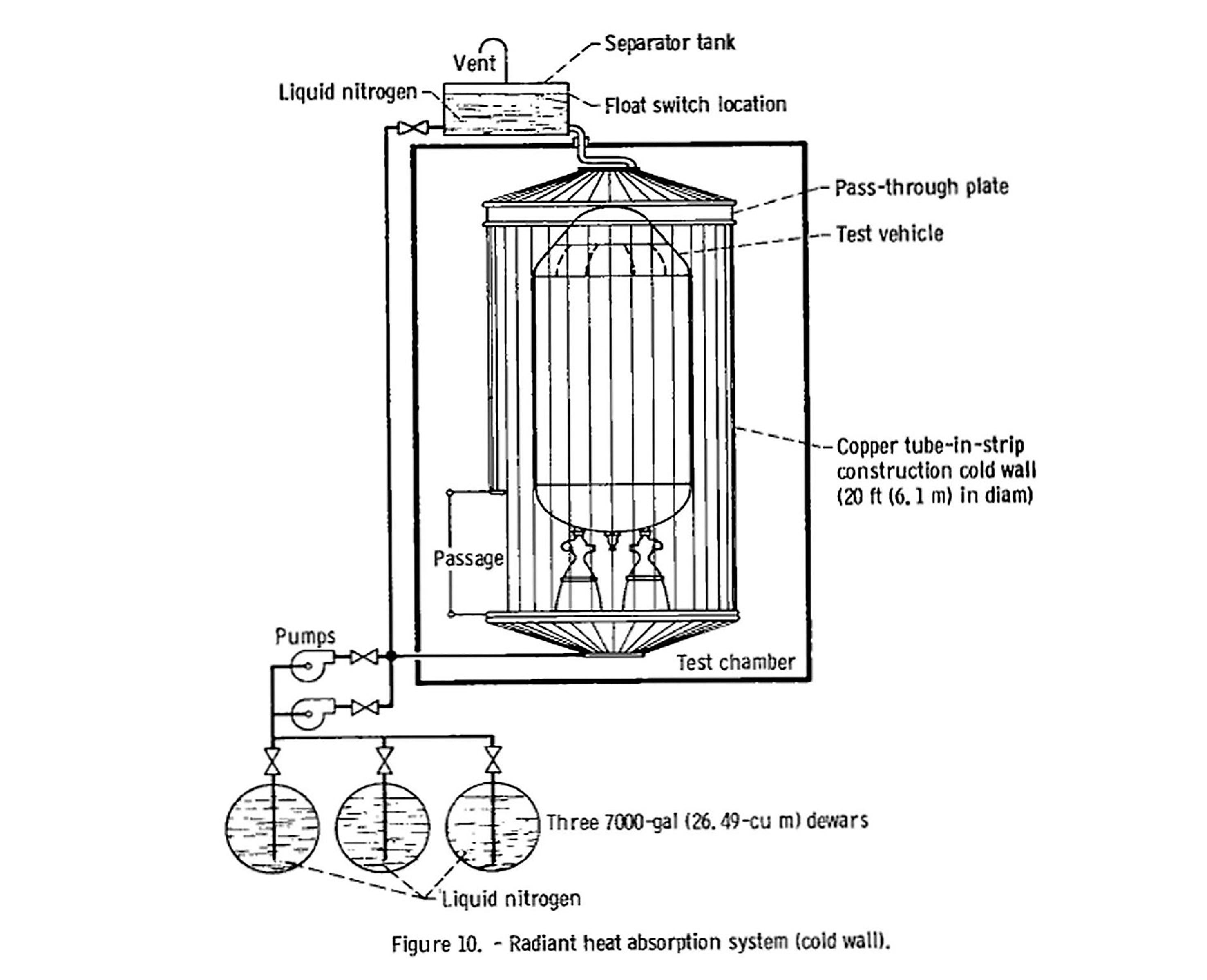 Spc Facility Description