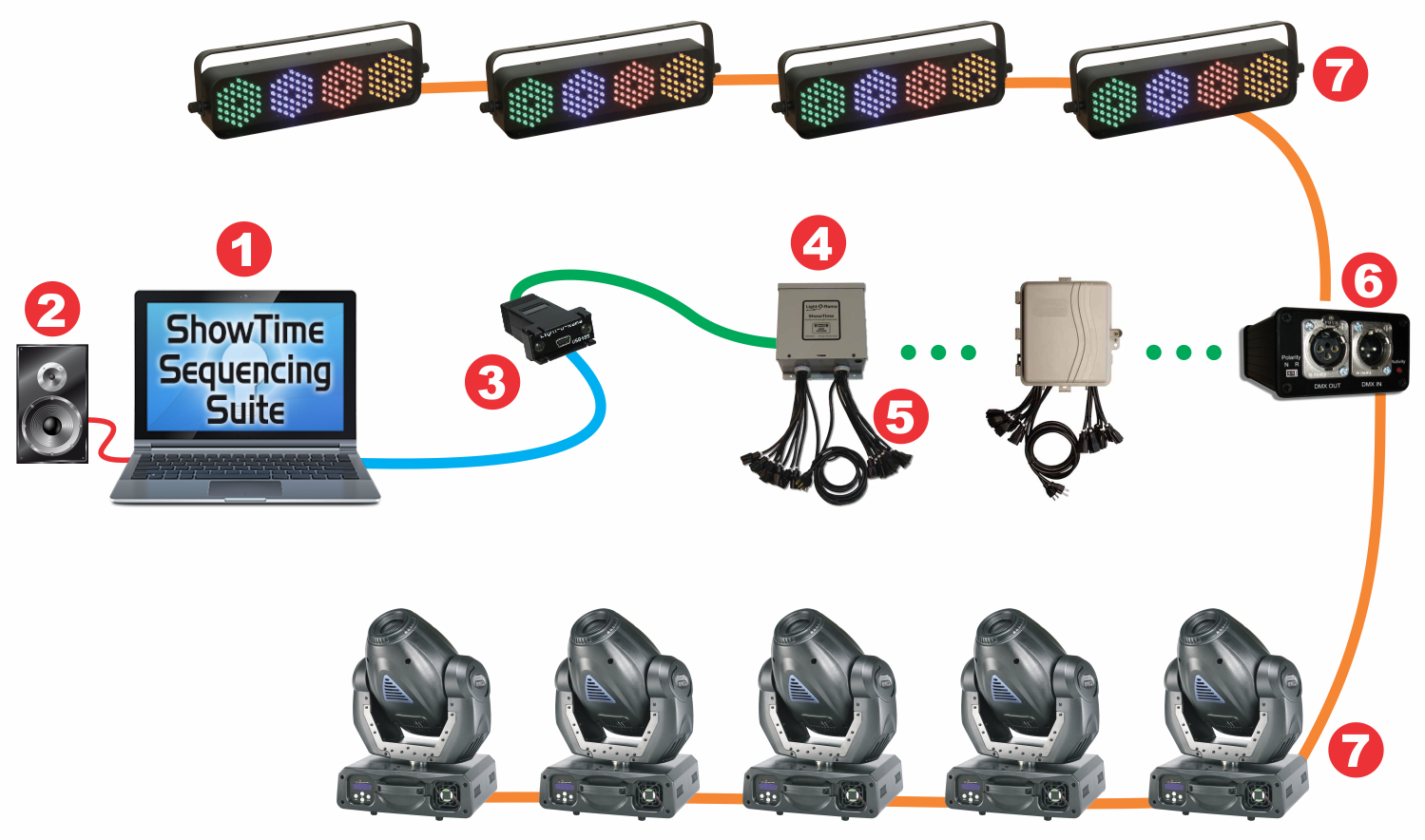 hight resolution of how to wire a dmx jack wiring diagrams dj lights dmx 512 control is built in
