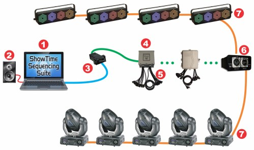 small resolution of how to wire a dmx jack wiring diagrams dj lights dmx 512 control is built in