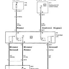 Bmw Z3 Wiring Diagram Plot Activity Root Cause Insight Into The Common Blower Motor