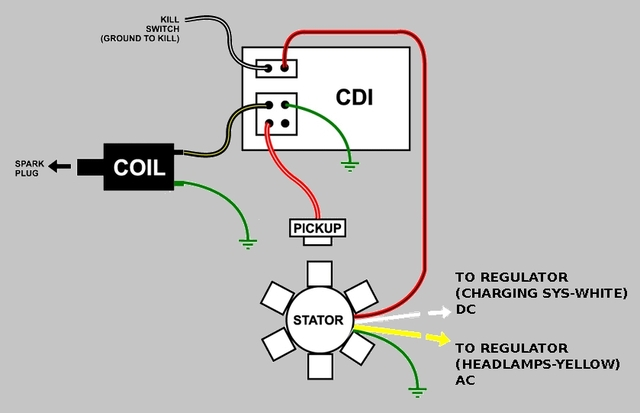Kinroad 50cc Scooter Wiring Diagram, Kinroad, Free Engine