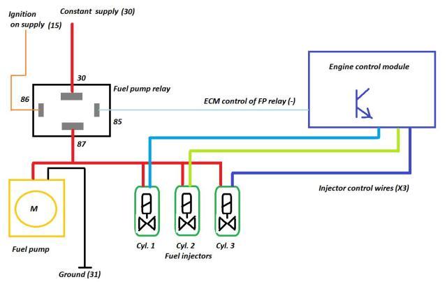fuel pump wiring diagram wiring diagram fuel pump direct wire ions 240sxone forums